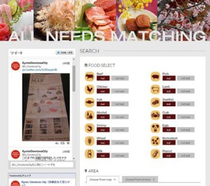"Photo= Screenshot of ""Kyoto Omotena City."" Users specify food ingredients they do not eat from the list of food pictograms and then press search."
